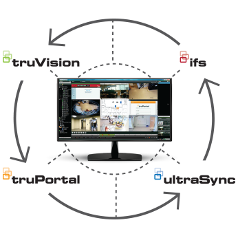 TruVision Navigator | Video Management Software | TruVision
